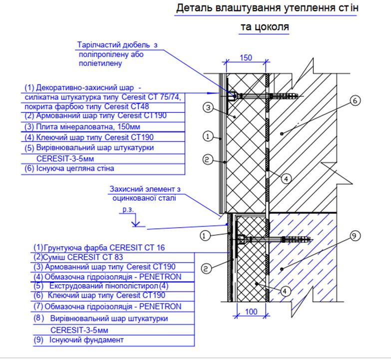 Розділ енергоефективність стіна