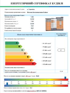 Енергетичний сертифікат приклад
