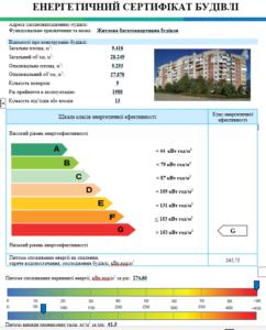 Сертифікат енергетичної ефективності