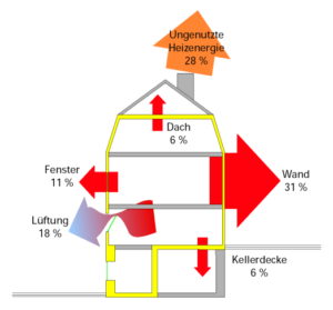 Термографія Будівель