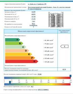 Енергетичний сертифікат будівлі це