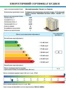 Договір на енергетичний сертифікат