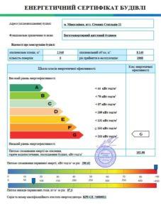 Енергетичний сертифікат будівель